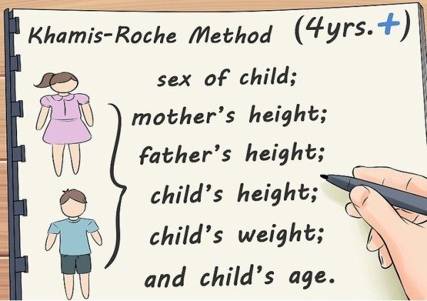 Height Predictor - Khamis-Roche Method